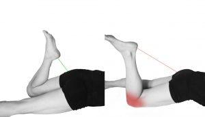 A plat ventre - la flexion est réduite du coté de l'entorse